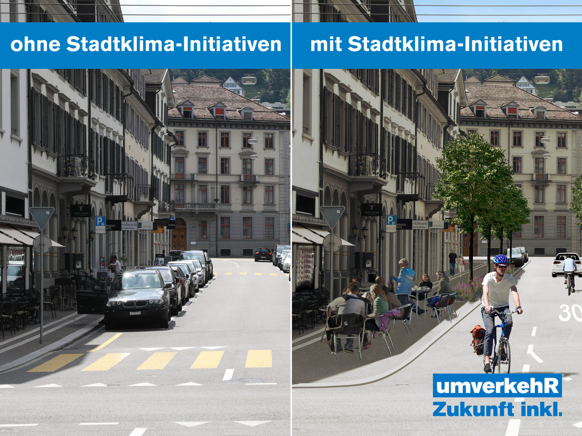 Visualisierung der Stadtklima-Initiativen